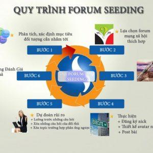 Dịch Vụ Seeding Forum 8